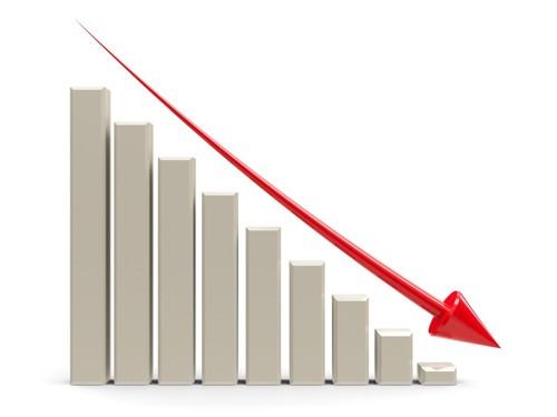 減少グラフ