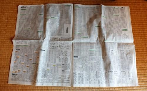 広げた新聞紙