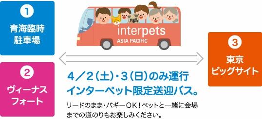 送迎バスの説明イラスト