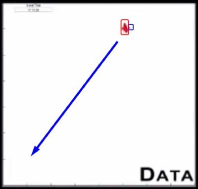 右上に赤い点の群れと青い点と右下に伸びる青い矢印