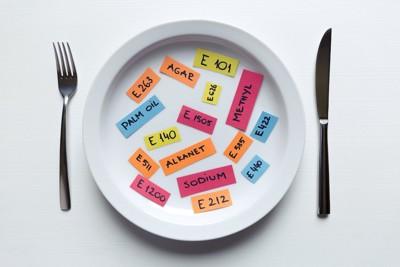お皿に入った様々な添加物が書かれた紙