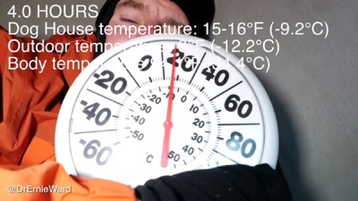 横になっている男性と温度計