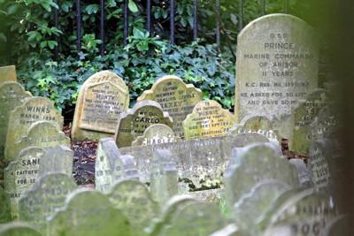 ビクトリア朝時代のペットの墓地