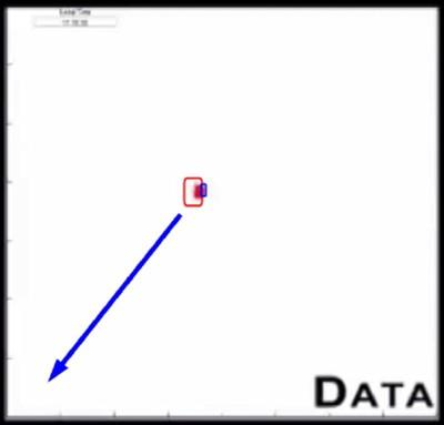 重なる青い囲いと赤い囲いと中心から伸びる青い矢印