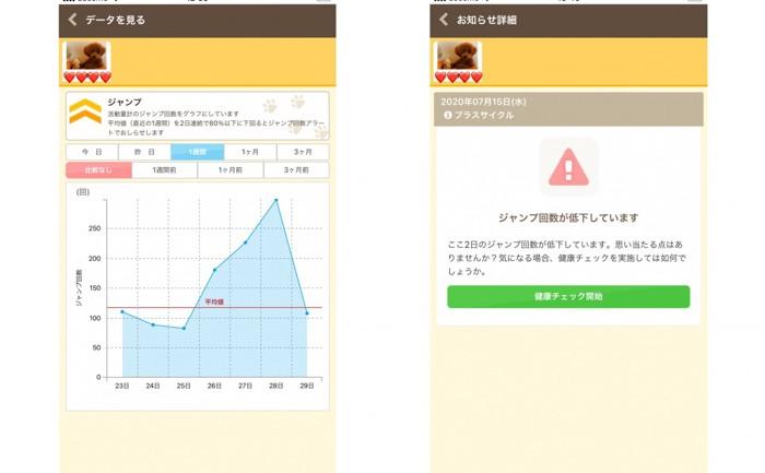 2コマジャンプグラフとジャンプアラート画面